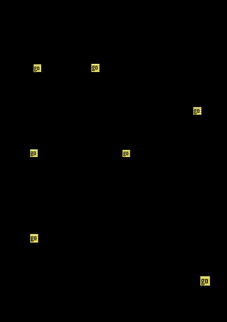 Villancico Popular Partitura en Clave de Do en Tercera para Viola... Sheet Music  Christmas Song Rin Rin