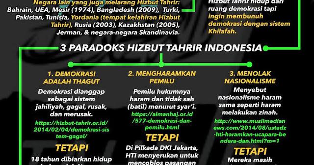 Indonesia Menjadi Negara Ke-21 yang Melarang Hizbut Tahrir