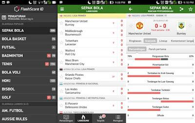 Aplikasi Skor Sepak Bola Untuk Android