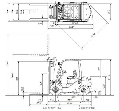 toyota Forklift 8FD20