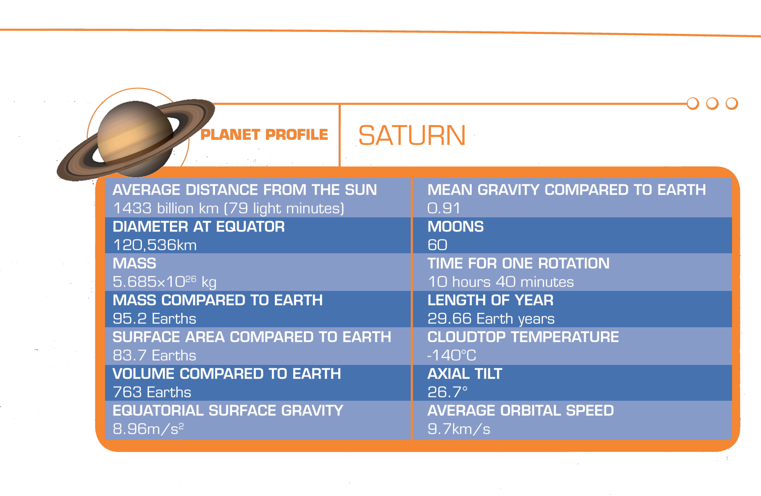 My Scale Eaglemoss Builds Saturn