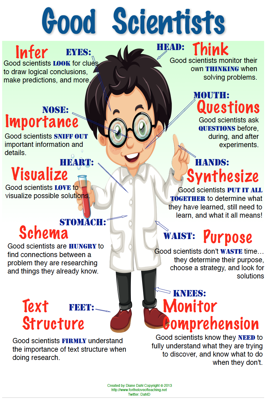 Good Scientist Poster (Boy)
