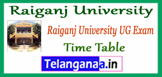 Raiganj University 1st 2nd 3rd BA B.Sc B.Com UG Exam Time Table 2018 Admit Card Result
