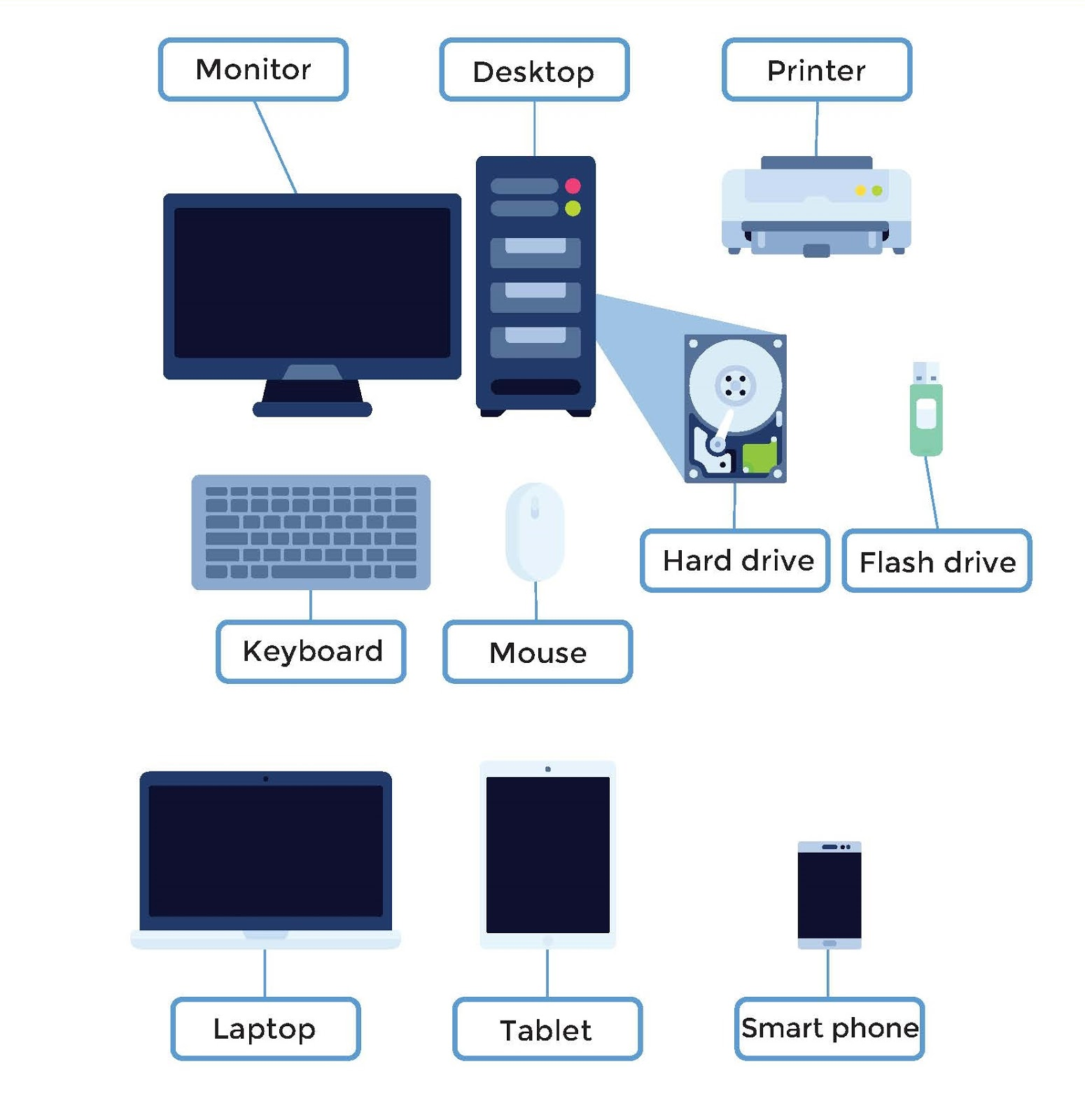 Computer Terms Matchup Worksheet