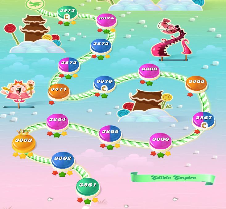 Candy Crush Saga level 3861-3875