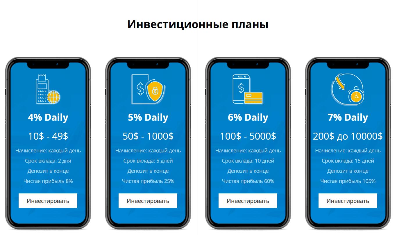 Инвестиционные планы Soenxy