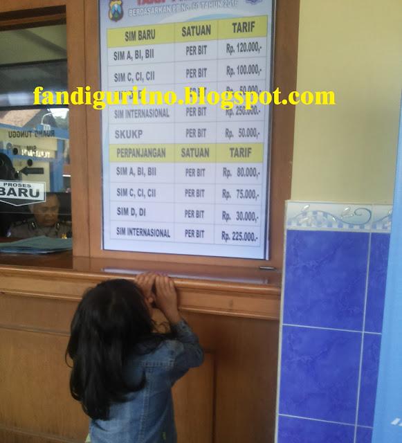 tarif penerbitan SIM