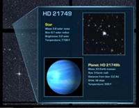 NASA's TESS Planet Hunting Satellite Discovers 3rd New Exoplanet