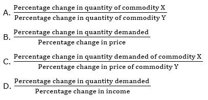 NDA Past Questions On Economics 2017
