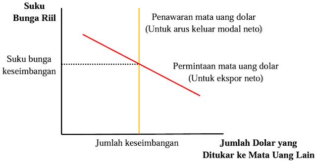 Pasar Pertukaran Valuta Asing