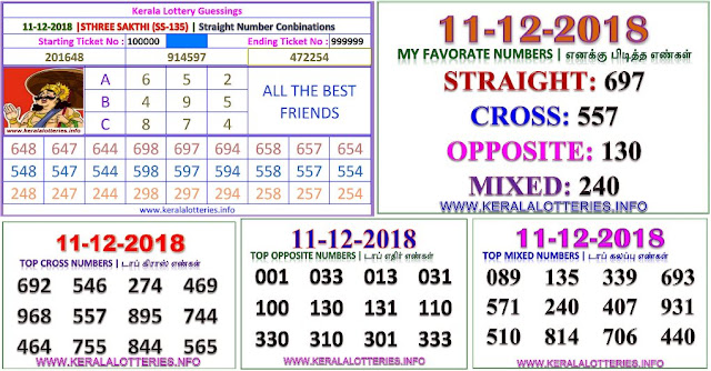 STHREE SAKTHI SS-135 Kerala lottery abc guessing by keralalotteries.info