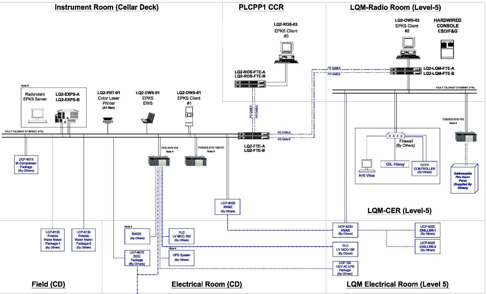 v8043e1012 wiring diagram jeep radio taco 571 zone valve control elsavadorla