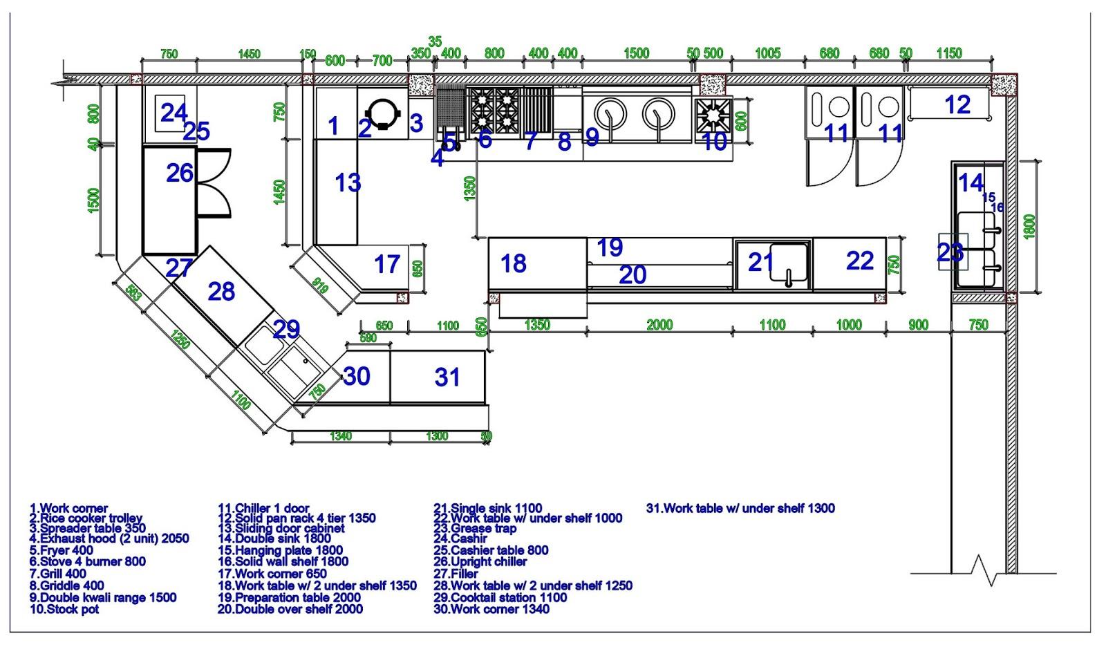 Aries kitchen specialist desain dapur restoran hotel for Design hotel i restoran navis