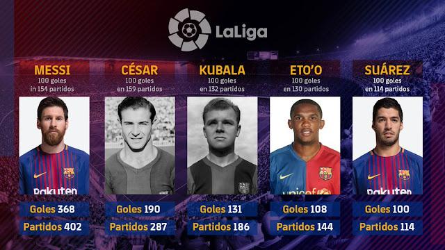 Luis Suárez llega a los 100 goles en Liga