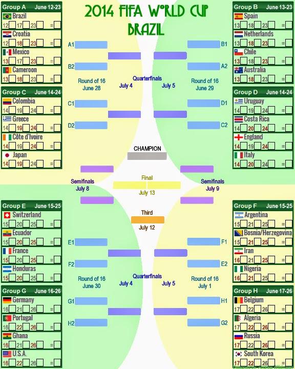 οὐδὲν οἶδα: 2014 FIFA World Cup Brazil Tournament Bracket