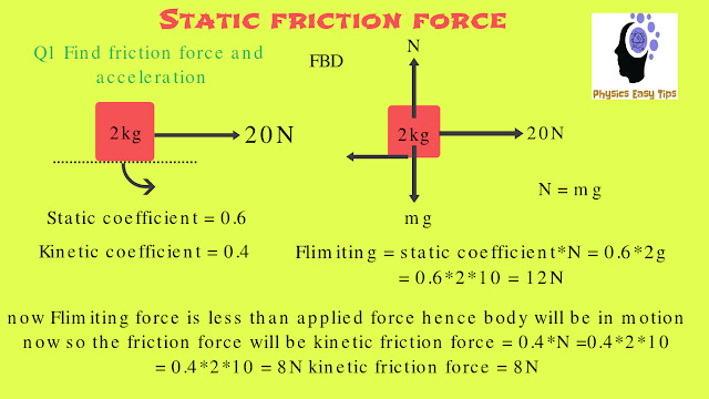 Static friction force,static friction,friction example,what is static friction