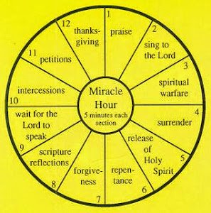 THE MIRACLE HOUR BY LINDA SCHUBERT - IN UNION WITH GOD THROUGH PRAYER
