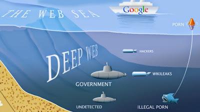 أهم روابط مواقع الانترنت المظلم ومحركات بحثه الآمنة