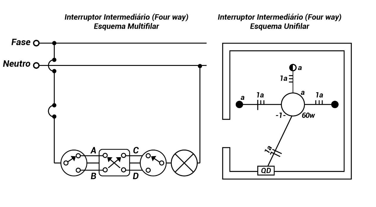 Suficiente Instalações Elétricas : GRUPO HIPER TENSÃO QV76