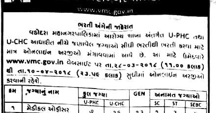 Vadodara Municipal Corporation (VMC) Recruitment for 258