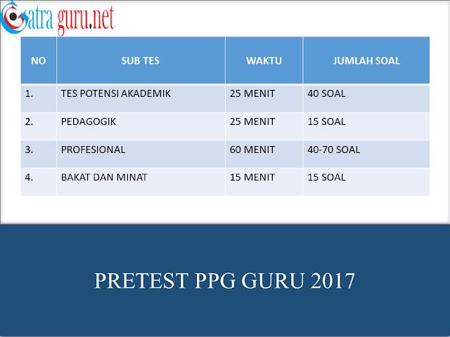 Pretest PPG Guru 2017