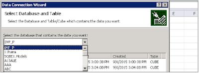 SAP HANA MDX Provider