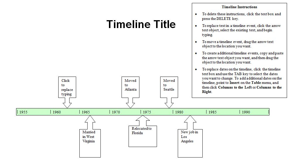 Sample Timeline. A Timeline Of Geo Database Growth, Development