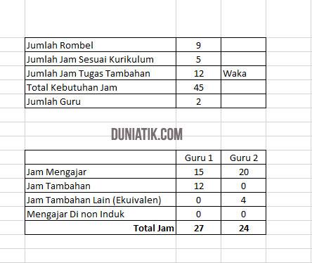 perhitungan jjm untuk memenuhi info gtk
