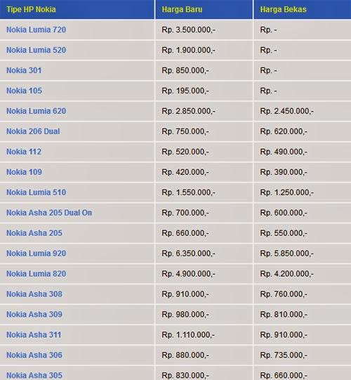 Daftar Harga Handphone Nokia Terbaru Mie Juni 2017 Paling