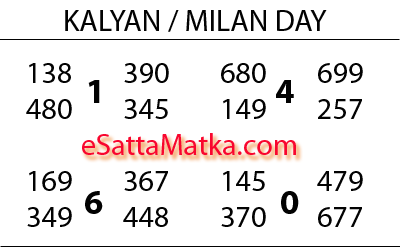 Saturday Super Strong Kalyan Satta Matka Tip (27-June-2015)