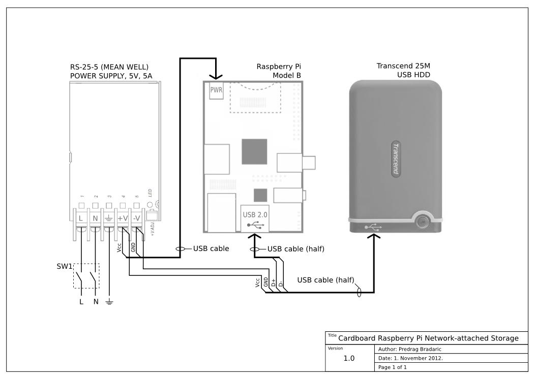 TechTalk: Cardboard Raspberry Pi NAS and More on