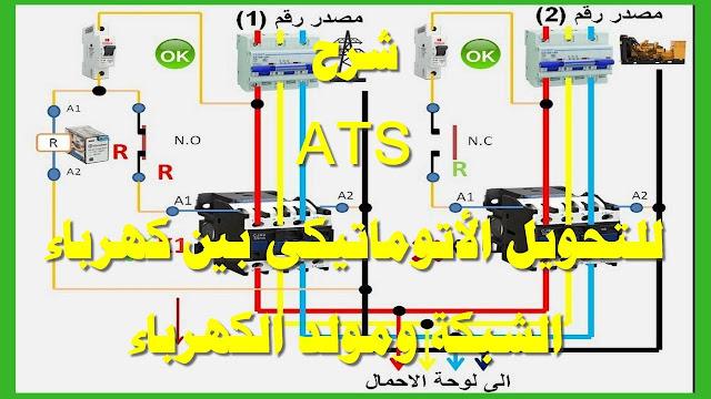 شرح ats التحويل بين كهرباء الشبكة والمولد أتوماتيكيا .