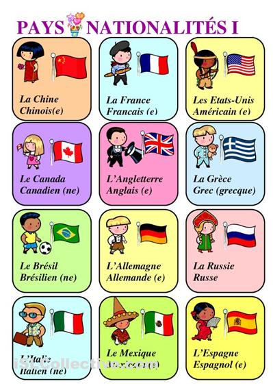 1º Eso La Nationalité Francale