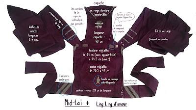 mid-taï + caractéristiques dimensions assise largeur hauteur ling ling d'amour meitai mei-tai à nouer coton bio