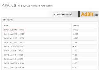 Дата последней выплаты в ротаторе Bitcoin-cloud.eu