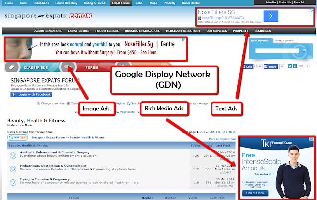 Các loại hiển thị quảng cáo GDN