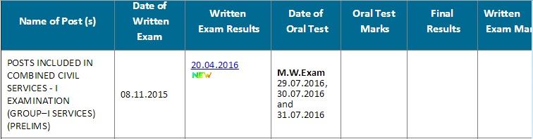 result togel 1 november 2015