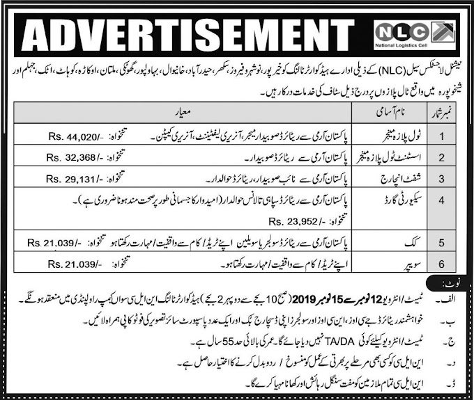 NLC Jobs For Toll Plaza November 2019 (200 Posts)