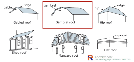 roof styles depicted