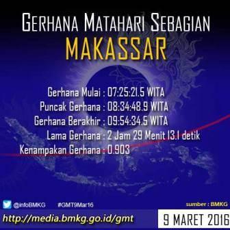 Info BMKG - Gerhana Matahari Sebagian Makassar