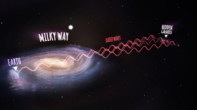 Scientists discover hidden galaxies behind the Milky Way