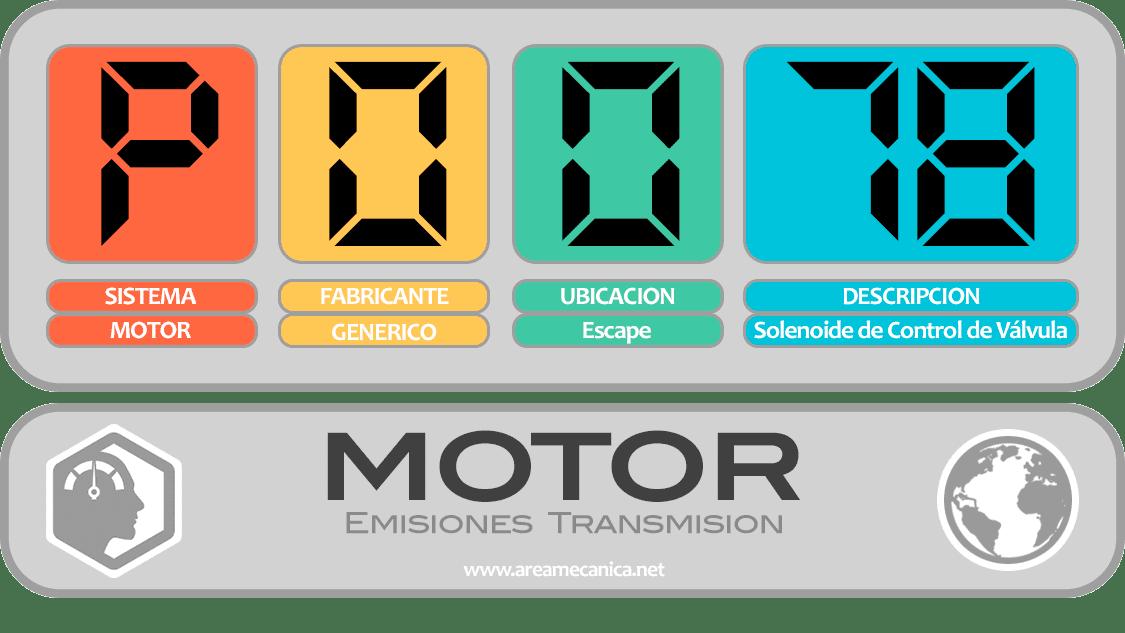CODIGOS DE FALLA (P0000-P00FF) MOTOR | OBD2 | DTC