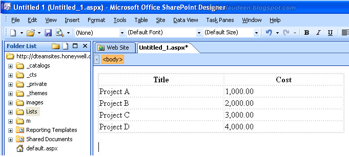 use fusion chart sharepoint