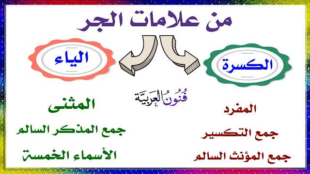 حروف الجر ومعانيها و علامات الجر الأصلية و الفرعية .