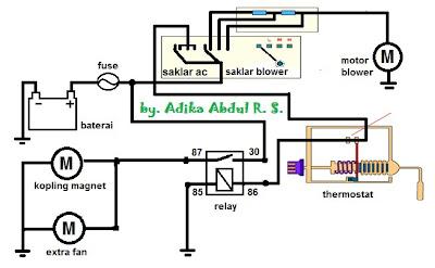 Blog Adika Sin: Rangkaian Sistem AC