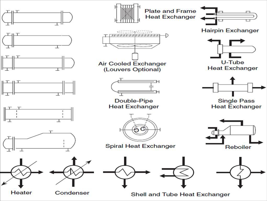 Pid Process Diagram Piping Symbol Abbreviation