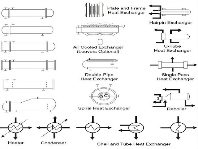 process flow diagram abbreviations p&id process diagram, piping, symbol, abbreviation ...