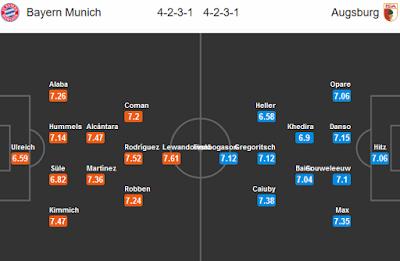 Nhận định - Soi kèo: Bayern Munich vs Augsburg