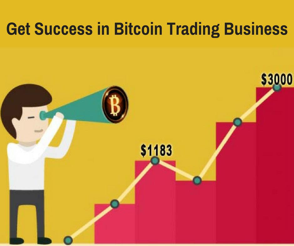 Teknik Trading Forex Profit Konsisten - Trading forex ...