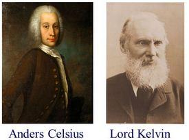 Andreas Celsius dan Lord Kelvin serta Hukum Kedua Termodinamika